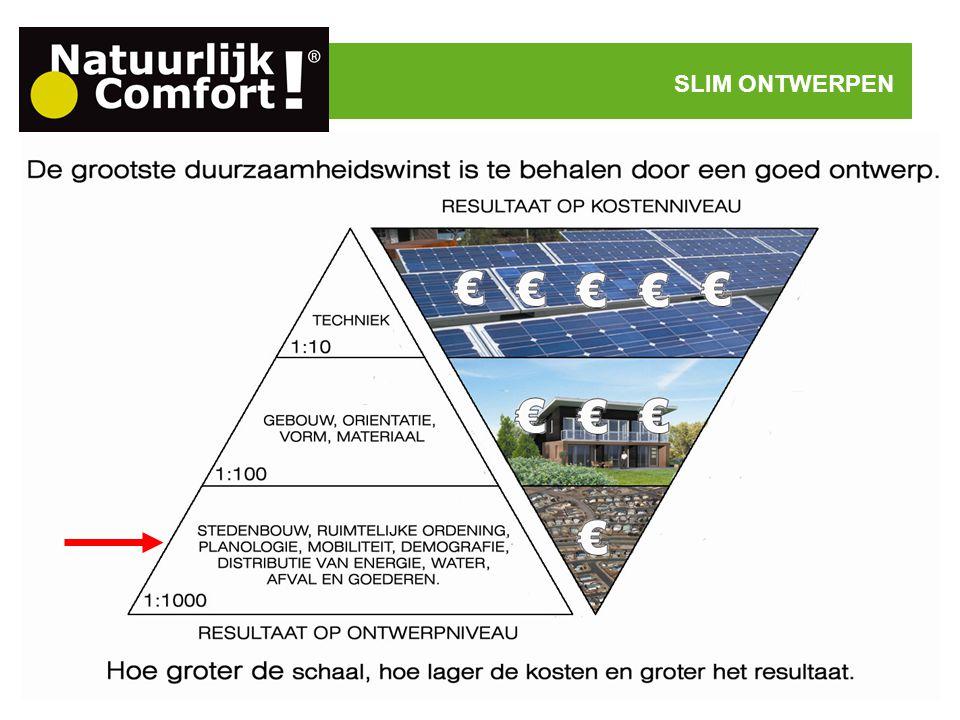 SLIM ONTWORPEN, GROEN GEBOUWD www.natuurlijkcomfort.nl