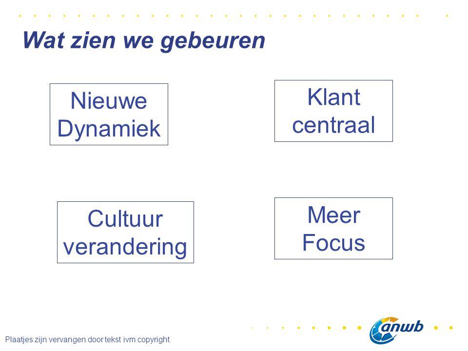 Wat zien we gebeuren Nieuwe Dynamiek Klant centraal Meer Focus Cultuur verandering Plaatjes zijn vervangen door tekst ivm copyright