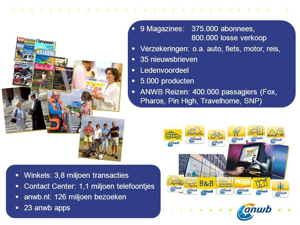  Winkels: 3,8 miljoen transacties  Contact Center: 1,1 miljoen telefoontjes  anwb.nl: 126 miljoen bezoeken  23 anwb apps  9 Magazines: 375.000 abonnees, 800.000 losse verkoop  Verzekeringen: o.a.