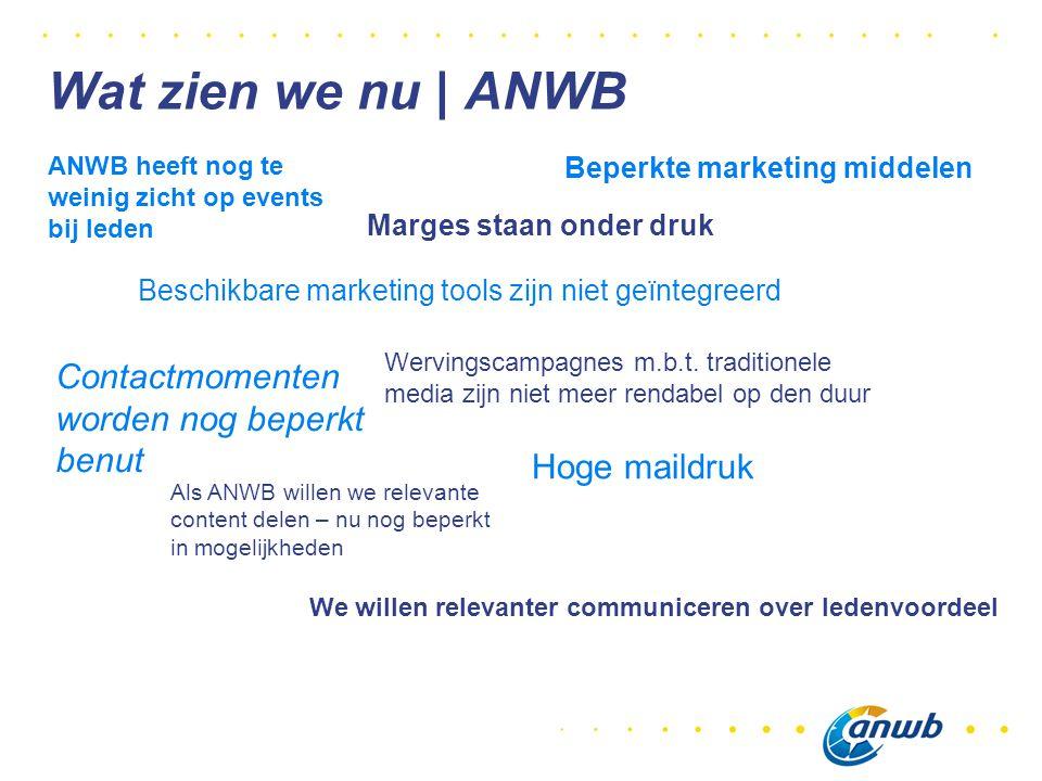 Beperkte marketing middelen Beschikbare marketing tools zijn niet geïntegreerd ANWB heeft nog te weinig zicht op events bij leden Contactmomenten worden nog beperkt benut Wervingscampagnes m.b.t.