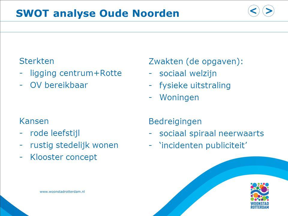 SWOT analyse Oude Noorden Sterkten -ligging centrum+Rotte -OV bereikbaar Kansen -rode leefstijl -rustig stedelijk wonen -Klooster concept Zwakten (de