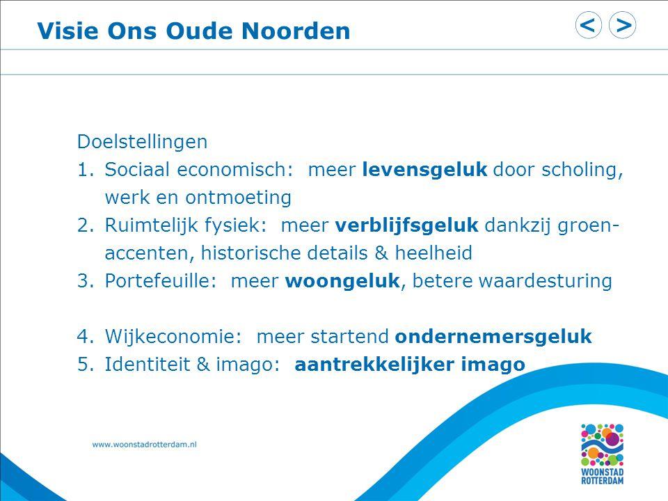 Visie Ons Oude Noorden Doelstellingen 1.Sociaal economisch: meer levensgeluk door scholing, werk en ontmoeting 2.Ruimtelijk fysiek: meer verblijfsgelu