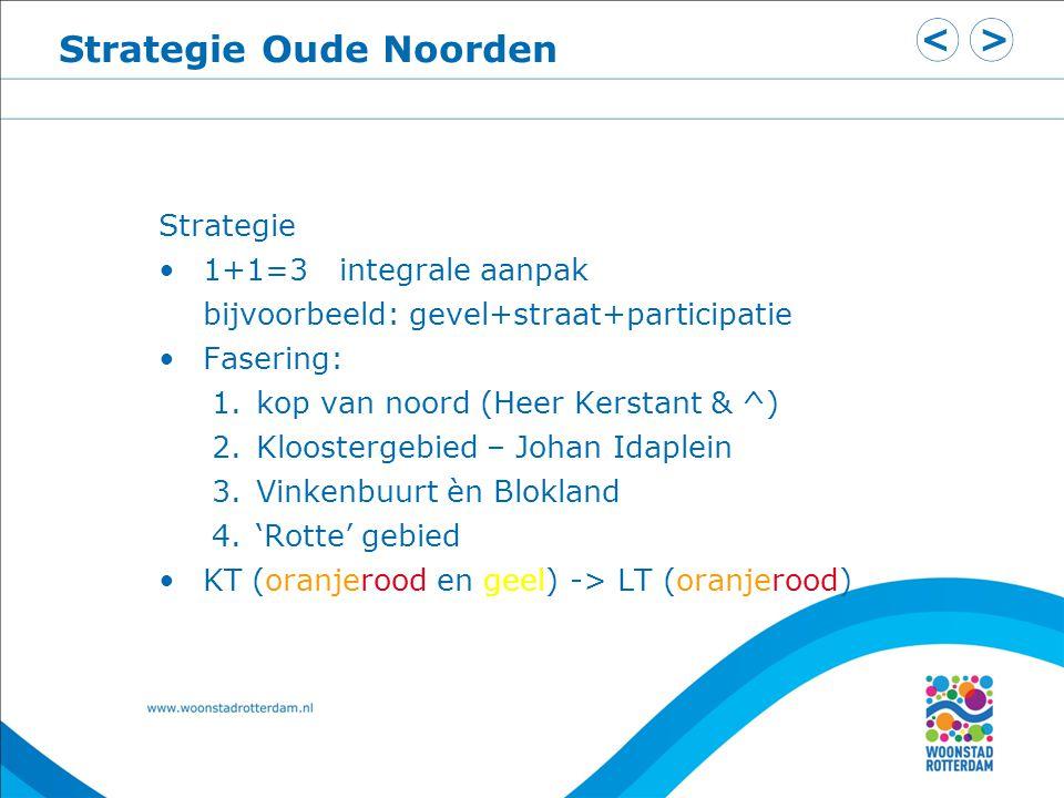 Strategie Oude Noorden Strategie 1+1=3 integrale aanpak bijvoorbeeld: gevel+straat+participatie Fasering: 1.kop van noord (Heer Kerstant & ^) 2.Kloostergebied – Johan Idaplein 3.Vinkenbuurt èn Blokland 4.'Rotte' gebied KT (oranjerood en geel) -> LT (oranjerood)