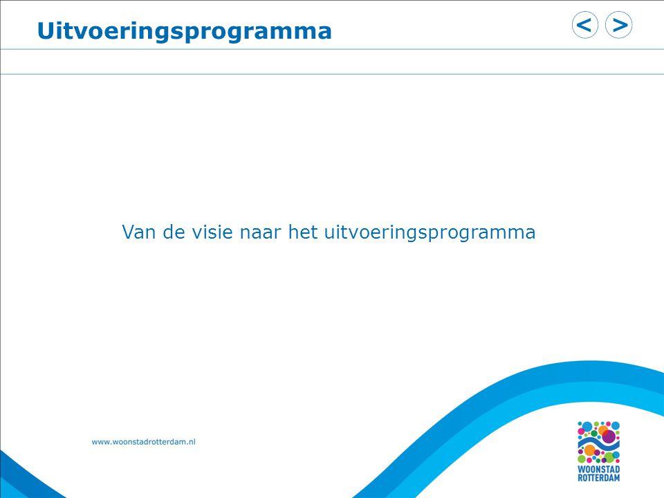 Uitvoeringsprogramma Van de visie naar het uitvoeringsprogramma