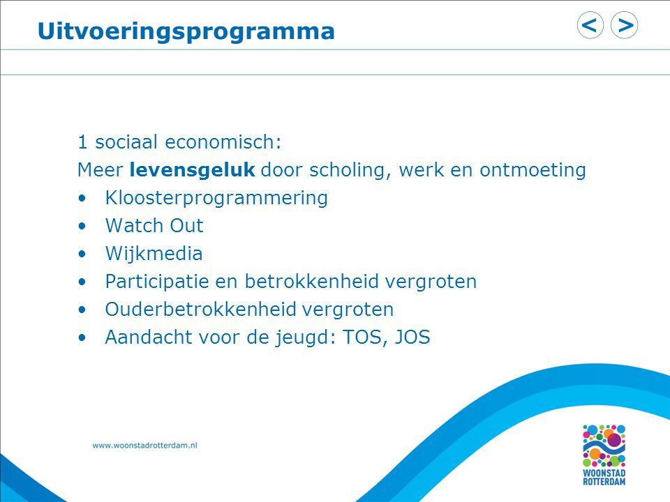 Uitvoeringsprogramma 1 sociaal economisch: Meer levensgeluk door scholing, werk en ontmoeting Kloosterprogrammering Watch Out Wijkmedia Participatie e