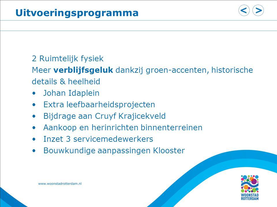 Uitvoeringsprogramma 2 Ruimtelijk fysiek Meer verblijfsgeluk dankzij groen-accenten, historische details & heelheid Johan Idaplein Extra leefbaarheids