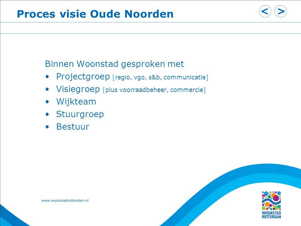 Proces visie Oude Noorden Binnen Woonstad gesproken met Projectgroep [regio, vgo, s&b, communicatie] Visiegroep [plus voorraadbeheer, commercie] Wijkt