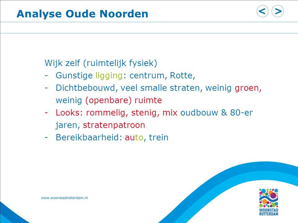 Analyse Oude Noorden Wijk zelf (ruimtelijk fysiek) -Gunstige ligging: centrum, Rotte, -Dichtbebouwd, veel smalle straten, weinig groen, weinig (openba