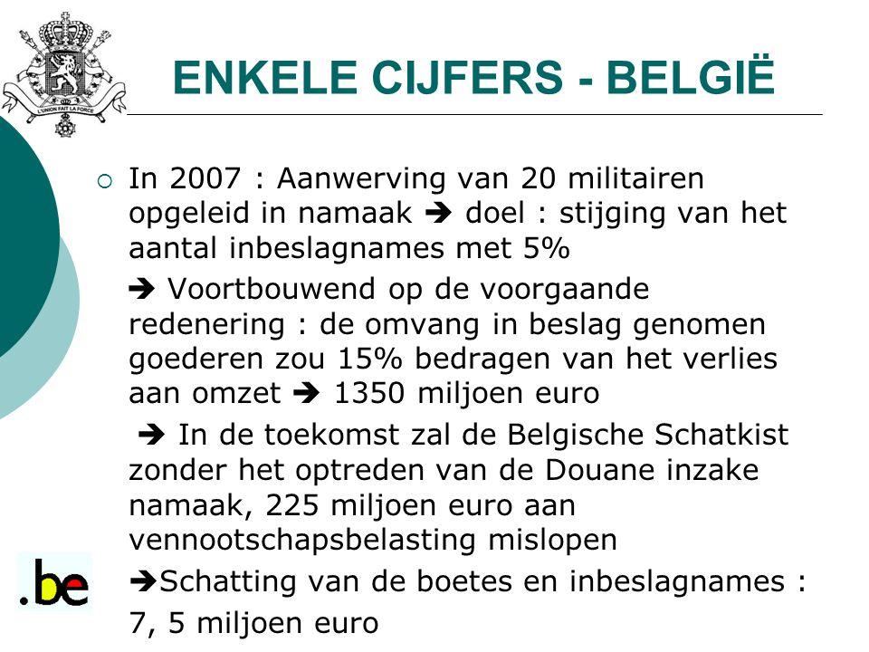ENKELE CIJFERS - BELGIË  In 2007 : Aanwerving van 20 militairen opgeleid in namaak  doel : stijging van het aantal inbeslagnames met 5%  Voortbouwend op de voorgaande redenering : de omvang in beslag genomen goederen zou 15% bedragen van het verlies aan omzet  1350 miljoen euro  In de toekomst zal de Belgische Schatkist zonder het optreden van de Douane inzake namaak, 225 miljoen euro aan vennootschapsbelasting mislopen  Schatting van de boetes en inbeslagnames : 7, 5 miljoen euro