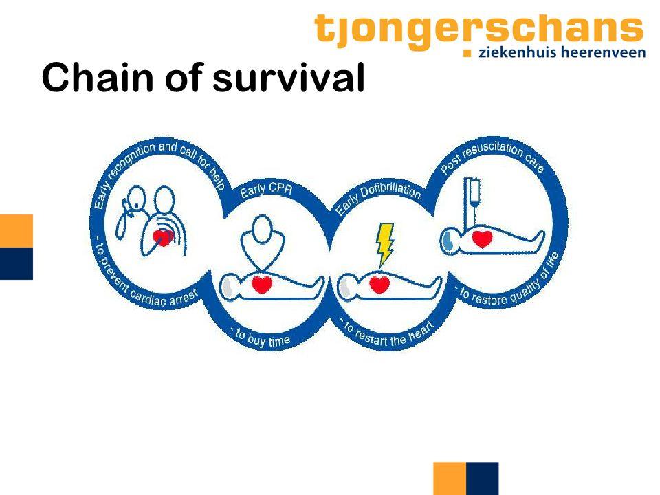 Adrenaline α en β -agonist Vasoconstrictie redistributie van bloed naar hart, longen en hersenen 1 mg, elke 3-5 minuut
