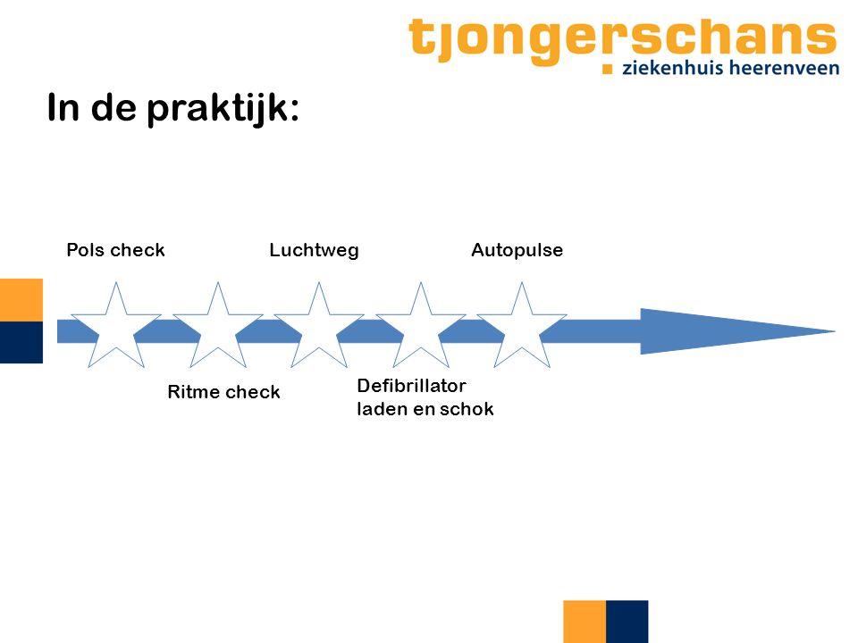 In de praktijk: Pols check Ritme check Luchtweg Defibrillator laden en schok Autopulse