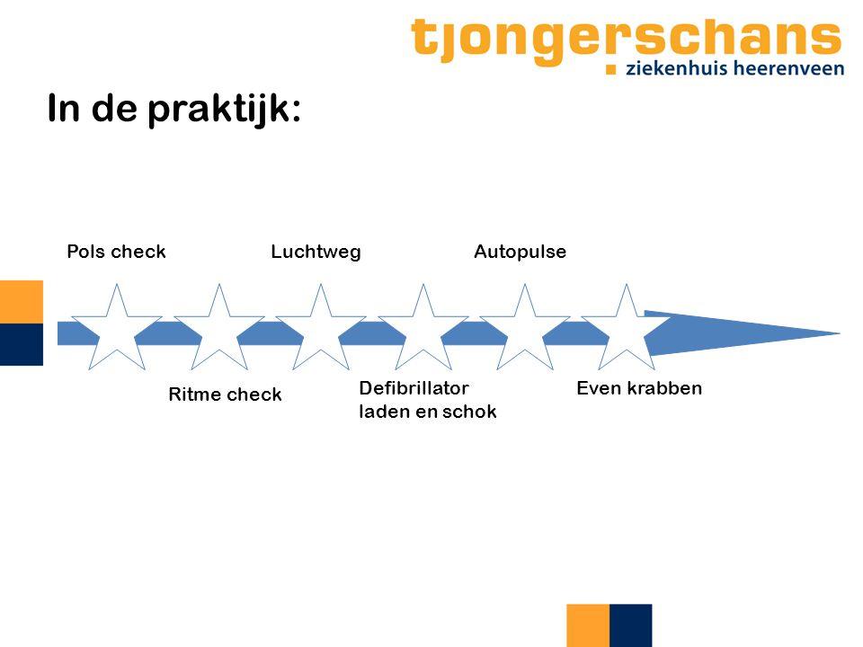 In de praktijk: Pols check Ritme check Luchtweg Defibrillator laden en schok Autopulse Even krabben