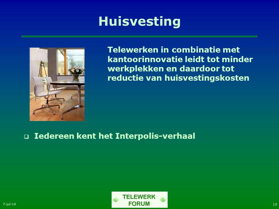 7-jul-14 13 Huisvesting Telewerken in combinatie met kantoorinnovatie leidt tot minder werkplekken en daardoor tot reductie van huisvestingskosten  Iedereen kent het Interpolis-verhaal