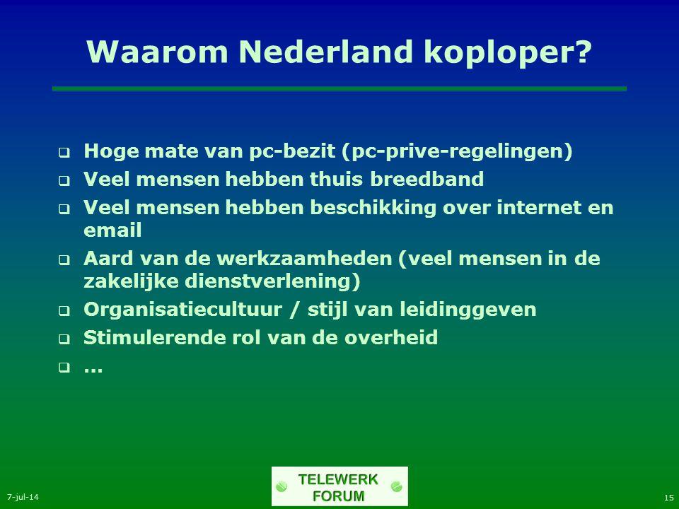 7-jul-14 15 Waarom Nederland koploper.