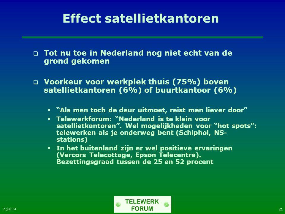 7-jul-14 21 Effect satellietkantoren  Tot nu toe in Nederland nog niet echt van de grond gekomen  Voorkeur voor werkplek thuis (75%) boven satellietkantoren (6%) of buurtkantoor (6%)  Als men toch de deur uitmoet, reist men liever door  Telewerkforum: Nederland is te klein voor satellietkantoren .