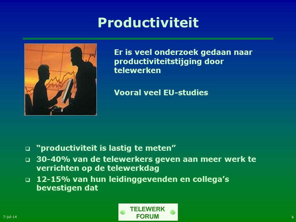 7-jul-14 6 Productiviteit Er is veel onderzoek gedaan naar productiviteitstijging door telewerken Vooral veel EU-studies  productiviteit is lastig te meten  30-40% van de telewerkers geven aan meer werk te verrichten op de telewerkdag  12-15% van hun leidinggevenden en collega's bevestigen dat