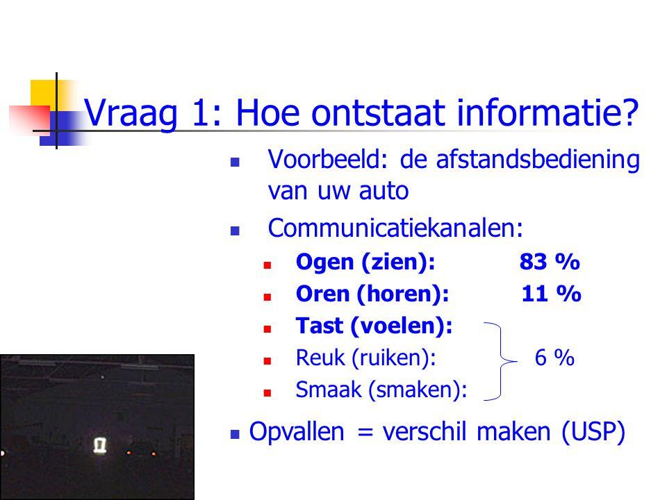 Vraag 1: Hoe ontstaat informatie? Voorbeeld: de afstandsbediening van uw auto Communicatiekanalen: Ogen (zien): 83 % Oren (horen): 11 % Tast (voelen):