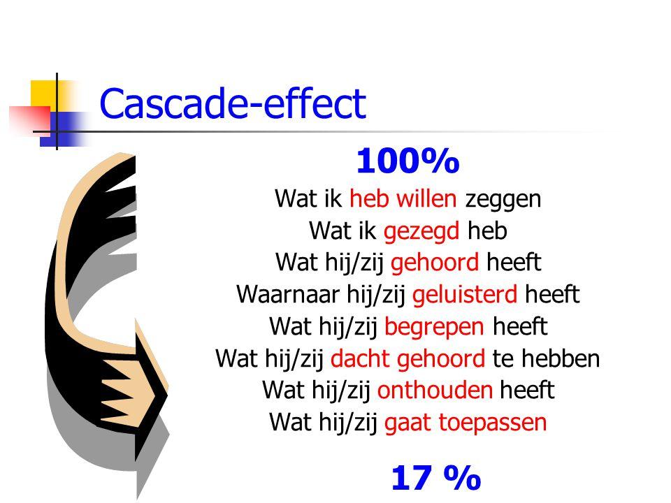 Cascade-effect 100% Wat ik heb willen zeggen Wat ik gezegd heb Wat hij/zij gehoord heeft Waarnaar hij/zij geluisterd heeft Wat hij/zij begrepen heeft