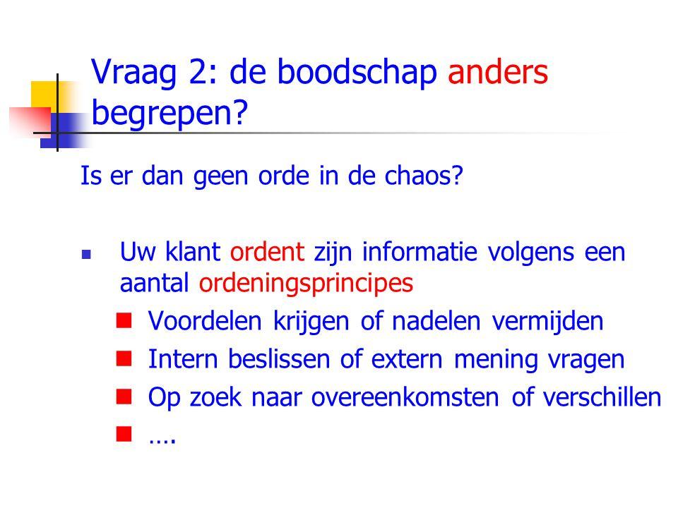 Vraag 2: de boodschap anders begrepen? Is er dan geen orde in de chaos? Uw klant ordent zijn informatie volgens een aantal ordeningsprincipes Voordele