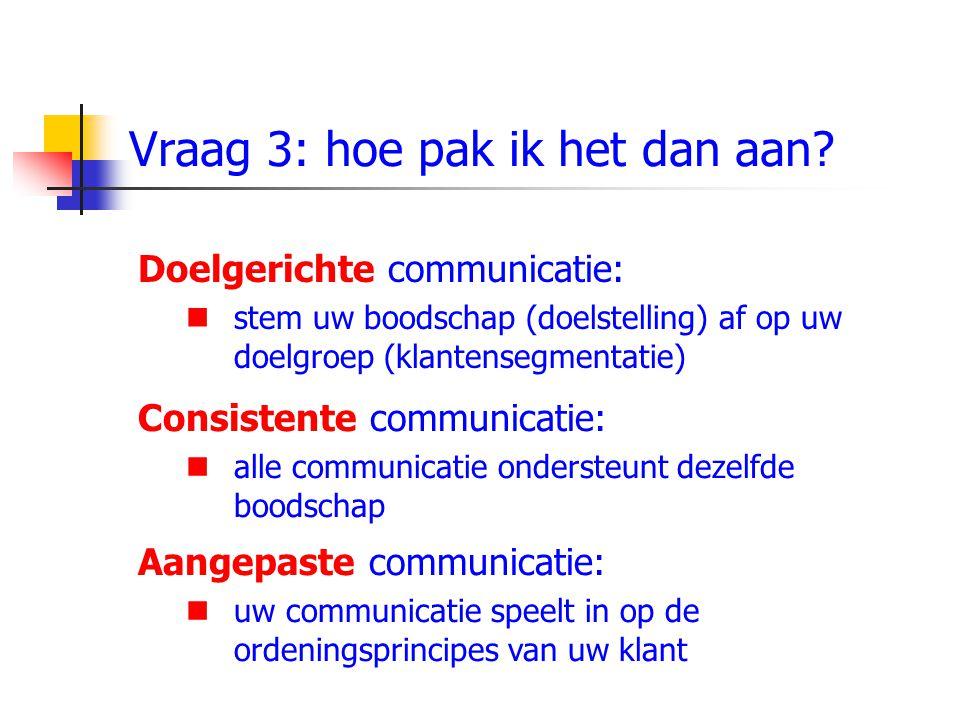 Vraag 3: hoe pak ik het dan aan? Doelgerichte communicatie: stem uw boodschap (doelstelling) af op uw doelgroep (klantensegmentatie) Consistente commu