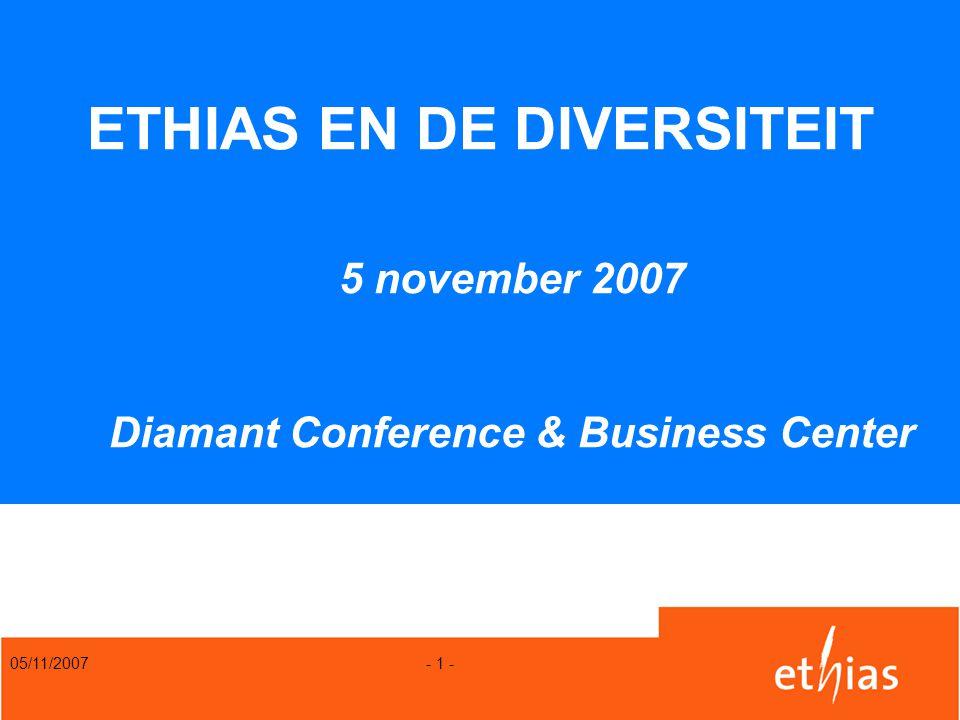 05/11/2007 - 12 - Vragenlijst: resultaten - 23 % van de medewerkers hebben erop geantwoord; -« De cultuur en de waarden van onze onderneming zijn efficiënt om de diversiteit te bevorderen en discriminaties te bestrijden.