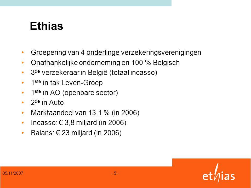 05/11/2007 - 5 - Ethias Groepering van 4 onderlinge verzekeringsverenigingen Onafhankelijke onderneming en 100 % Belgisch 3 de verzekeraar in België (totaal incasso) 1 ste in tak Leven-Groep 1 ste in AO (openbare sector) 2 de in Auto Marktaandeel van 13,1 % (in 2006) Incasso: € 3,8 miljard (in 2006) Balans: € 23 miljard (in 2006)