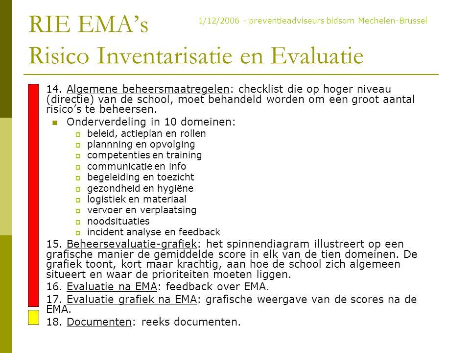 RIE EMA's Risico Inventarisatie en Evaluatie 14. Algemene beheersmaatregelen: checklist die op hoger niveau (directie) van de school, moet behandeld w