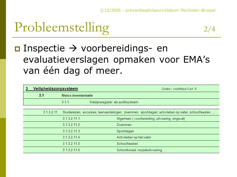 Probleemstelling 2/4  Inspectie  voorbereidings- en evaluatieverslagen opmaken voor EMA's van één dag of meer. 3 Veiligheidszorgsysteem Codex I hoof
