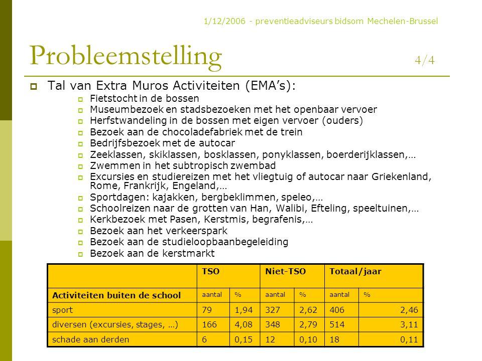 Veiligheidsboekjes EMA  Vereenvoudigde versie van spreadsheet  Opgedeeld per activiteit en verplaatsing  (Nog) geen complete lijst voor alle mogelijke activiteiten/verplaat singen 1/12/2006 - preventieadviseurs bidsom Mechelen-Brussel