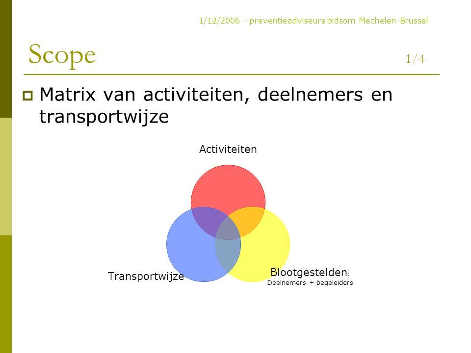 Scope 1/4  Matrix van activiteiten, deelnemers en transportwijze Activiteiten Blootgestelden: Deelnemers + begeleiders Transportwijze 1/12/2006 - pre