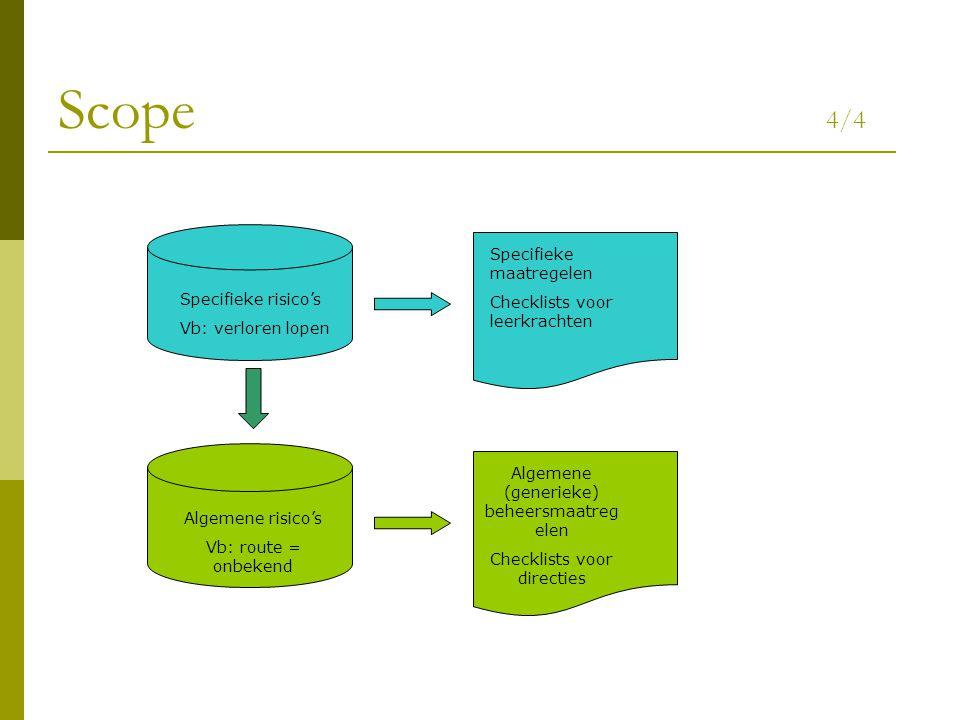 Scope 4/4 Specifieke risico's Vb: verloren lopen Specifieke maatregelen Checklists voor leerkrachten Algemene risico's Vb: route = onbekend Algemene (