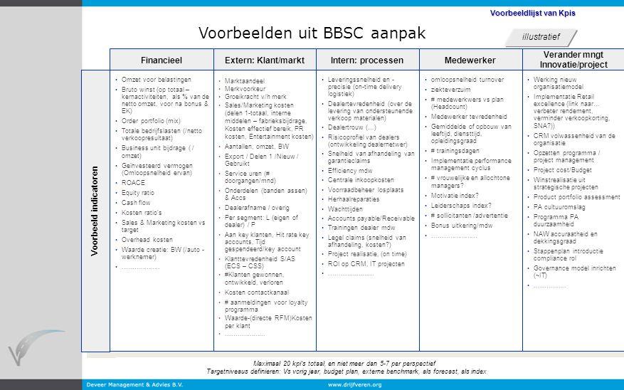 4 Voorbeelden uit BBSC aanpak Voorbeeld indicatoren Financieel Omzet voor belastingen Bruto winst (op totaal – kernactiviteiten, als % van de netto om