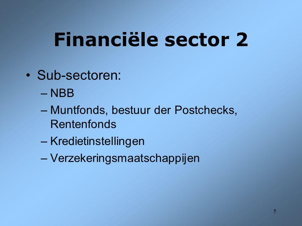 6 Financiële sector 3 –Instellingen voor collectieve belegging –Overige financiële instellingen