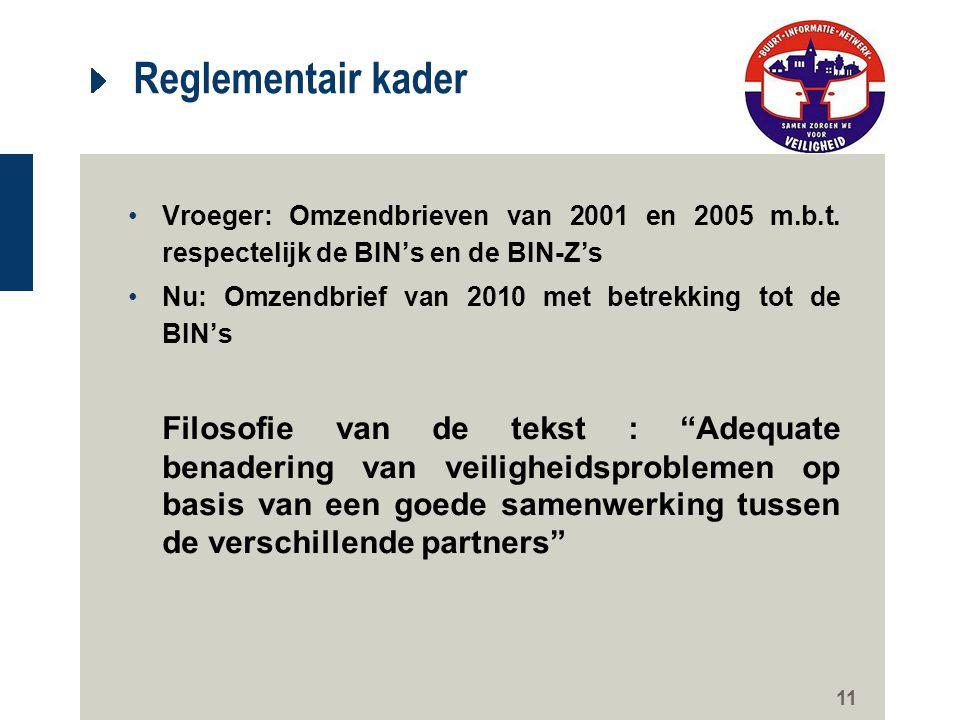 11 Reglementair kader Vroeger: Omzendbrieven van 2001 en 2005 m.b.t. respectelijk de BIN's en de BIN-Z's Nu: Omzendbrief van 2010 met betrekking tot d