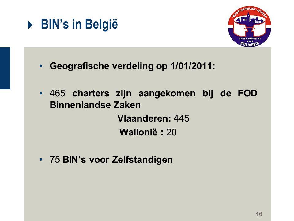 16 BIN's in België Geografische verdeling op 1/01/2011: 465 charters zijn aangekomen bij de FOD Binnenlandse Zaken Vlaanderen: 445 Wallonië : 20 75 BI
