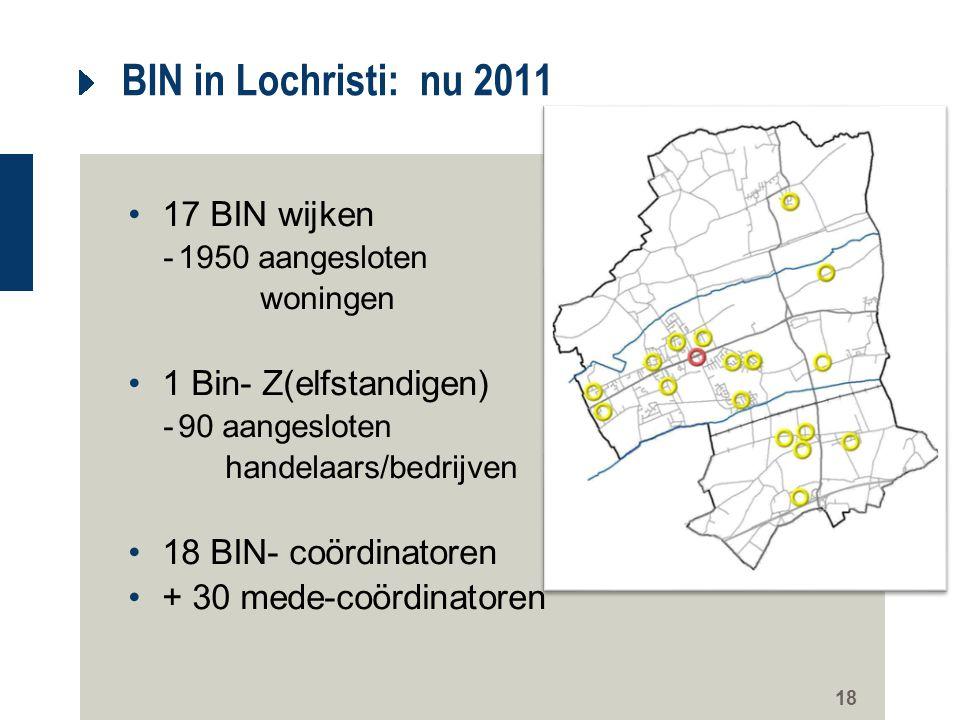 18 BIN in Lochristi: nu 2011 17 BIN wijken -1950 aangesloten woningen 1 Bin- Z(elfstandigen) -90 aangesloten handelaars/bedrijven 18 BIN- coördinatore