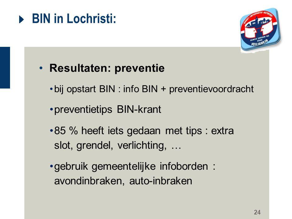 24 BIN in Lochristi: Resultaten: preventie bij opstart BIN : info BIN + preventievoordracht preventietips BIN-krant 85 % heeft iets gedaan met tips :