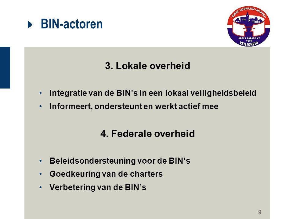 9 BIN-actoren 3. Lokale overheid Integratie van de BIN's in een lokaal veiligheidsbeleid Informeert, ondersteunt en werkt actief mee 4. Federale overh
