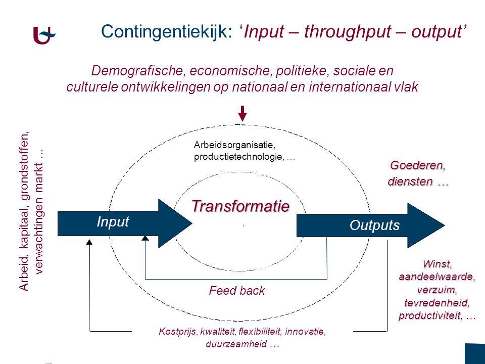 29 Arbeid, kapitaal, grondstoffen, verwachtingen markt …. Outputs Input s Transformatie Feed back Demografische, economische, politieke, sociale en cu