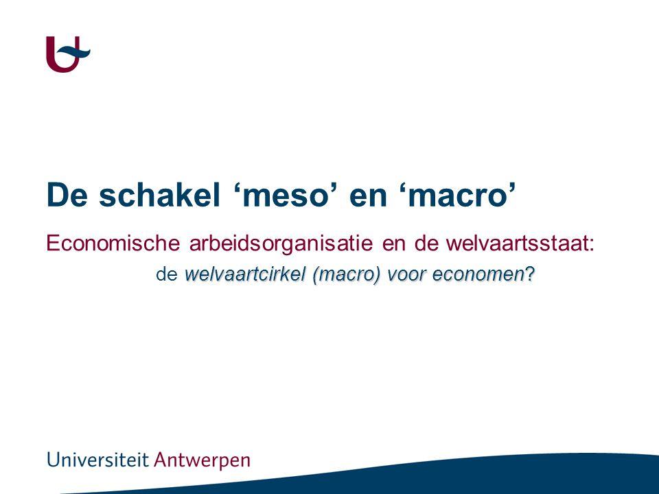 De schakel 'meso' en 'macro' Economische arbeidsorganisatie en de welvaartsstaat: welvaartcirkel (macro) voor economen? de welvaartcirkel (macro) voor