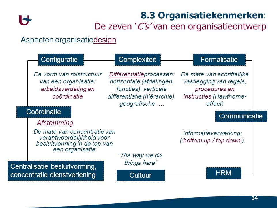 34 Aspecten organisatiedesign ConfiguratieComplexiteitFormalisatie Communicatie HRM Cultuur Centralisatie besluitvorming, concentratie dienstverlening