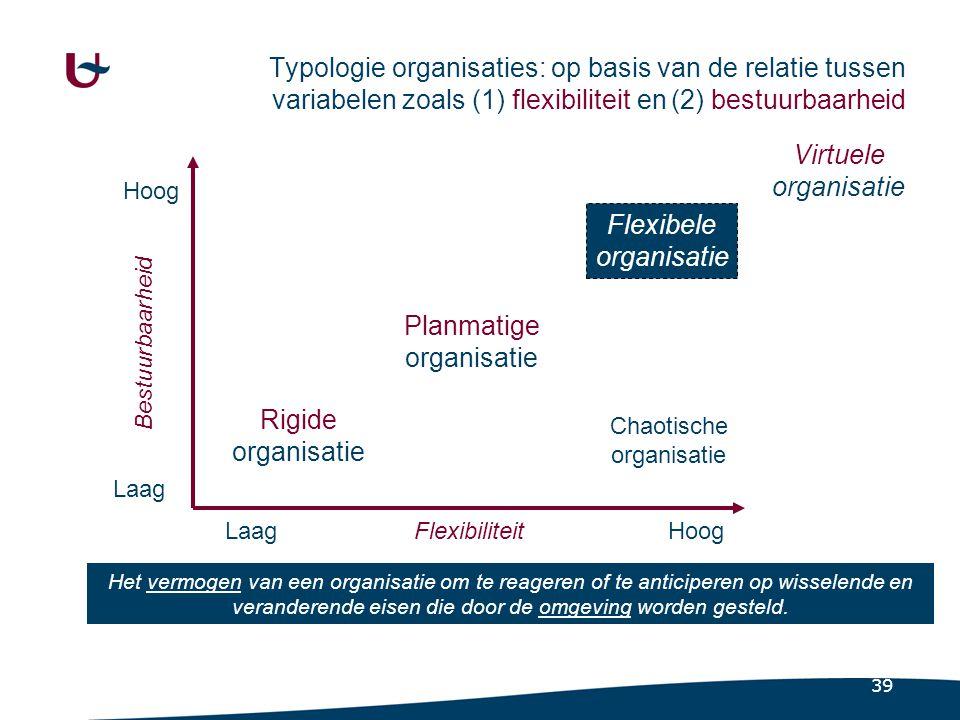 39 Typologie organisaties: op basis van de relatie tussen variabelen zoals (1) flexibiliteitien (2) bestuurbaarheid Virtuele organisatie Flexibiliteit
