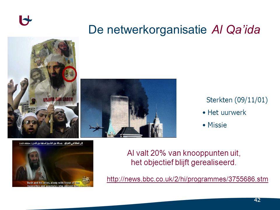 42 De netwerkorganisatie Al Qa'ida Al valt 20% van knooppunten uit, het objectief blijft gerealiseerd. http://news.bbc.co.uk/2/hi/programmes/3755686.s
