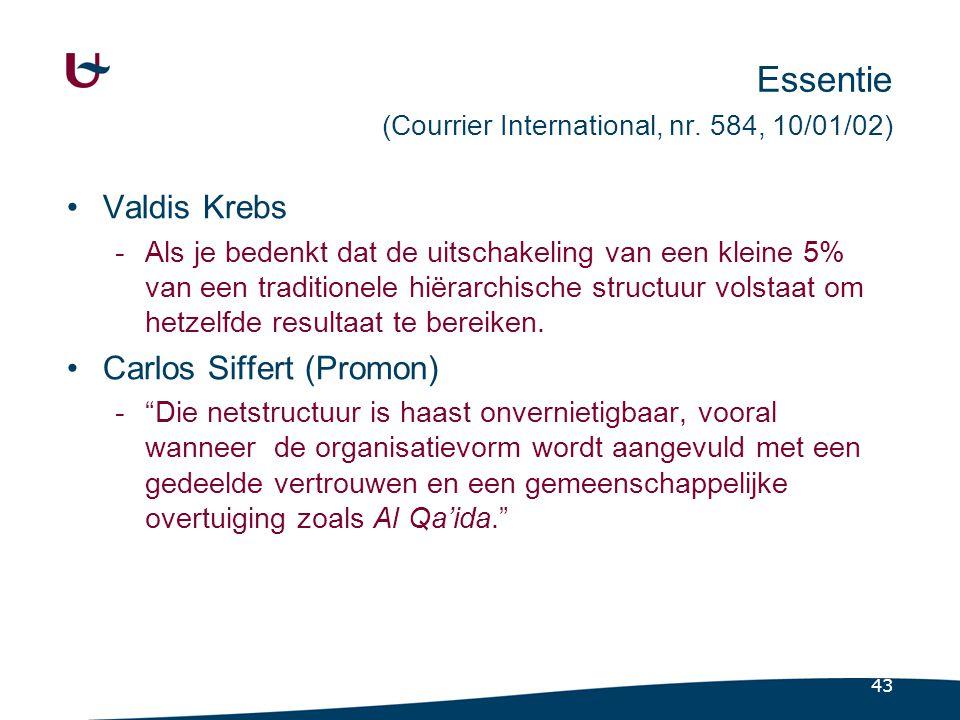 43 Essentie (Courrier International, nr. 584, 10/01/02) Valdis Krebs -Als je bedenkt dat de uitschakeling van een kleine 5% van een traditionele hiëra