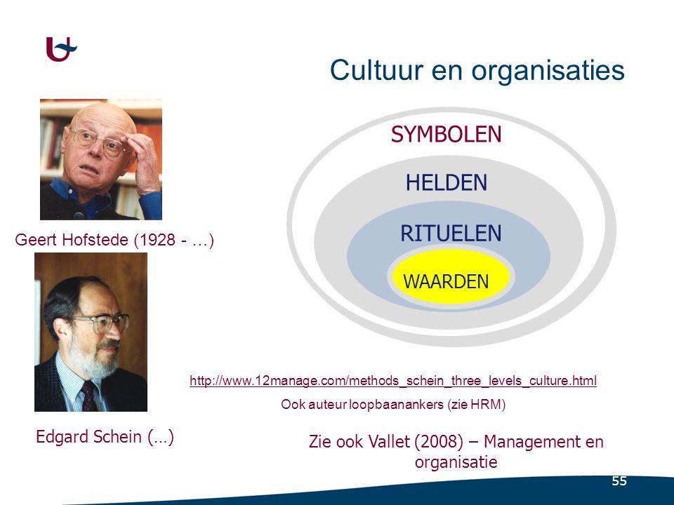 55 Cultuur en organisaties WAARDEN RITUELEN HELDEN SYMBOLEN Geert Hofstede (1928 - …) http://www.12manage.com/methods_schein_three_levels_culture.html