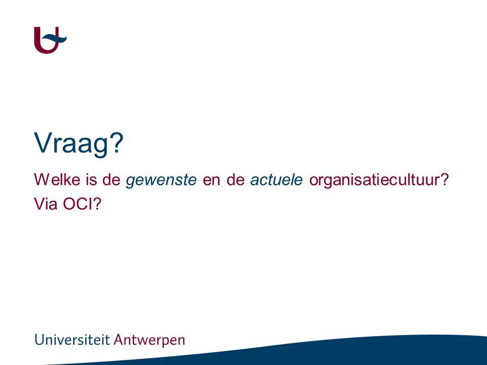 Vraag? Welke is de gewenste en de actuele organisatiecultuur? Via OCI?