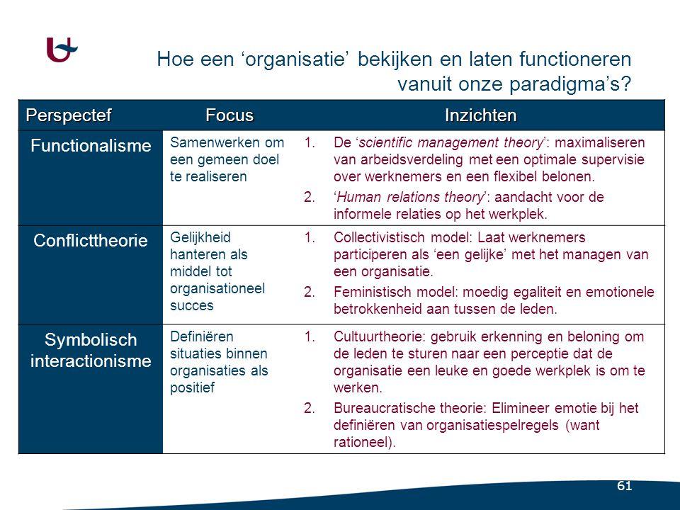 61 Hoe een 'organisatie' bekijken en laten functioneren vanuit onze paradigma's? PerspectefFocusInzichten Functionalisme Samenwerken om een gemeen doe