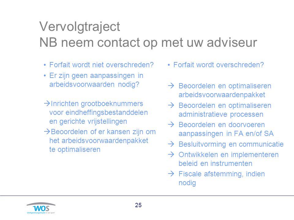 Vervolgtraject NB neem contact op met uw adviseur Forfait wordt niet overschreden? Er zijn geen aanpassingen in arbeidsvoorwaarden nodig?  Inrichten