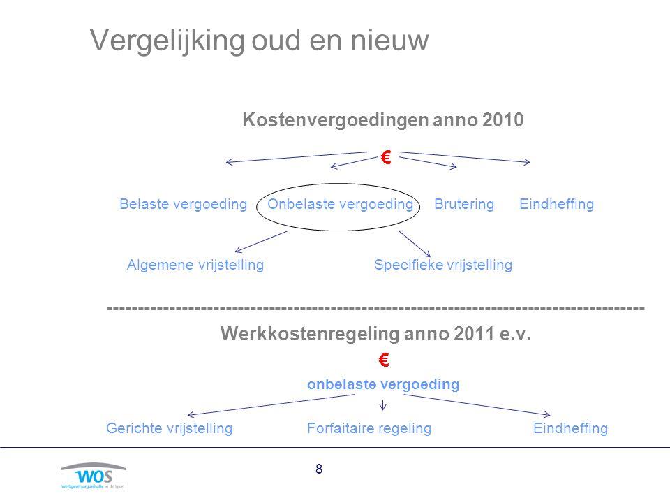 Vergelijking oud en nieuw Kostenvergoedingen anno 2010 € Belaste vergoeding Onbelaste vergoeding Brutering Eindheffing Algemene vrijstellingSpecifieke