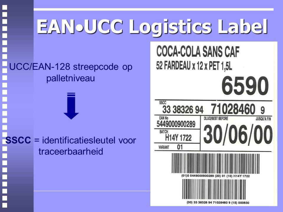 EAN  UCC Logistics Label EAN  UCC Logistics Label UCC/EAN-128 streepcode op palletniveau SSCC = identificatiesleutelvoor traceerbaarheid